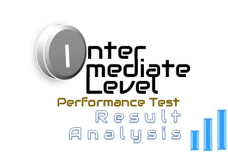 Performance Test Result Analysis - Intermediate Level