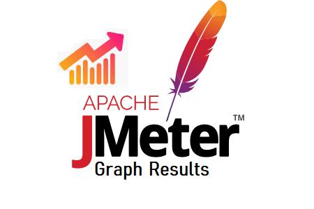 JMeter - Graph Results Listener