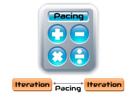 Pacing Calculator