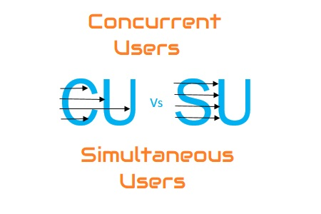 Difference Between Concurrent Users and Simultaneous Users
