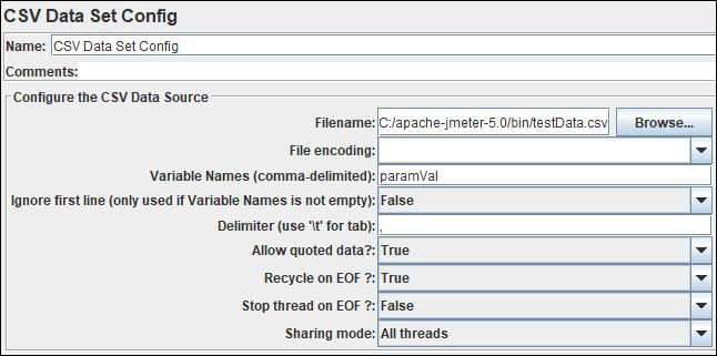 Edit CSV File Data in JMeter