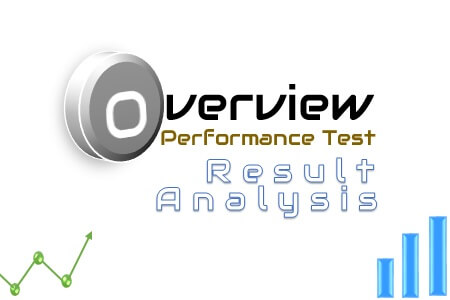 Performance Test Result Analysis - Overview