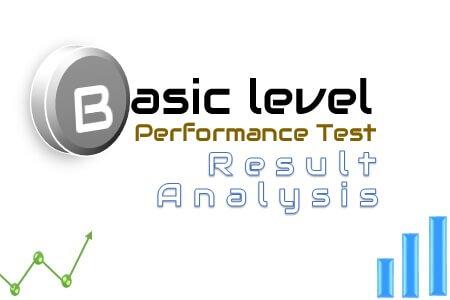 Performance Test Result Analysis - Basic Level