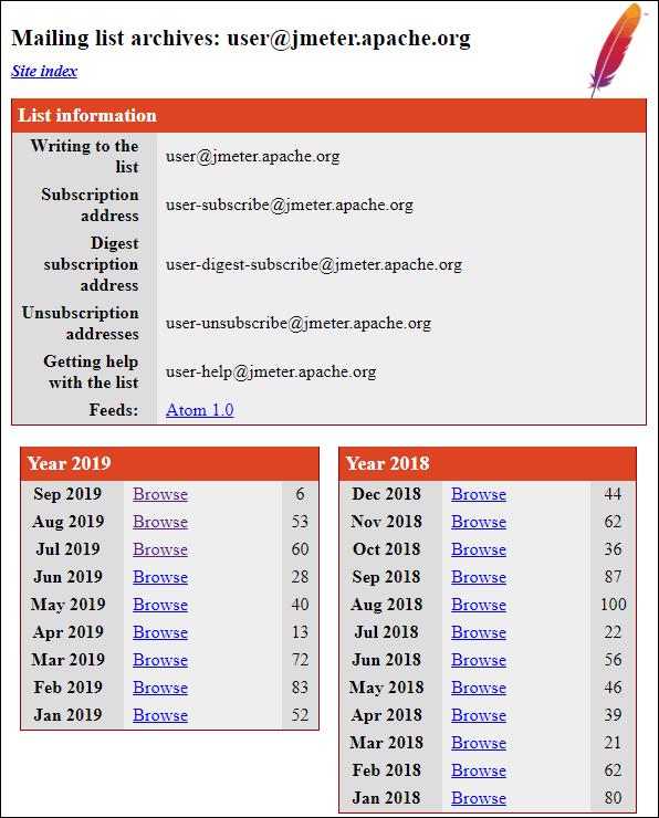 JMeter Support Forum