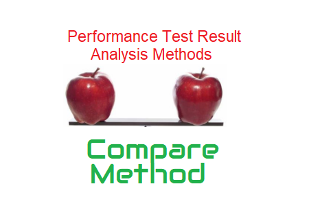 Compare Method - ComCorDEEPT