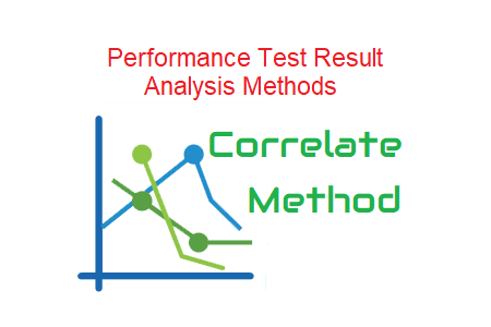 Correlate Method - ComCorDEEPT