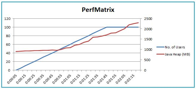 Graph 08