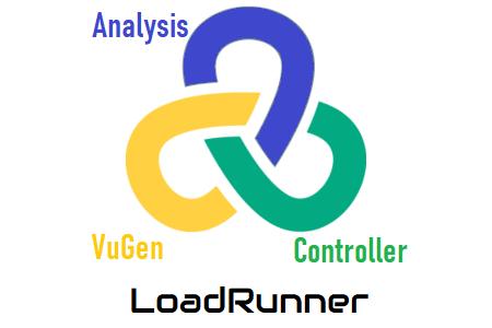 what is loadrunner