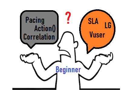 LoadRunner Terminologies