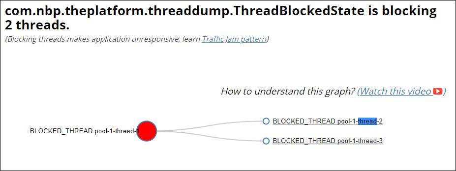 fastThread - Thread Dump Analyzer - Blocked Thread