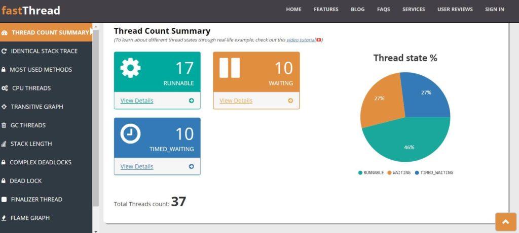 fastThread - Thread Dump Analyzer - dashboard