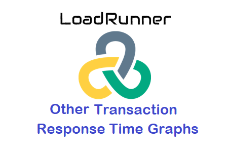 LoadRunner - Other Transaction Response Time Graph