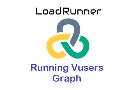 LoadRunner - Running Vuser Graph