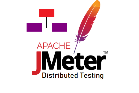 JMeter - Distributed Testing (Master- Slave)