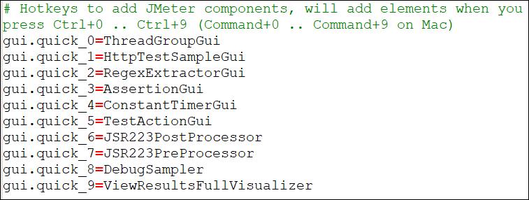 JMeter - Shortcuts